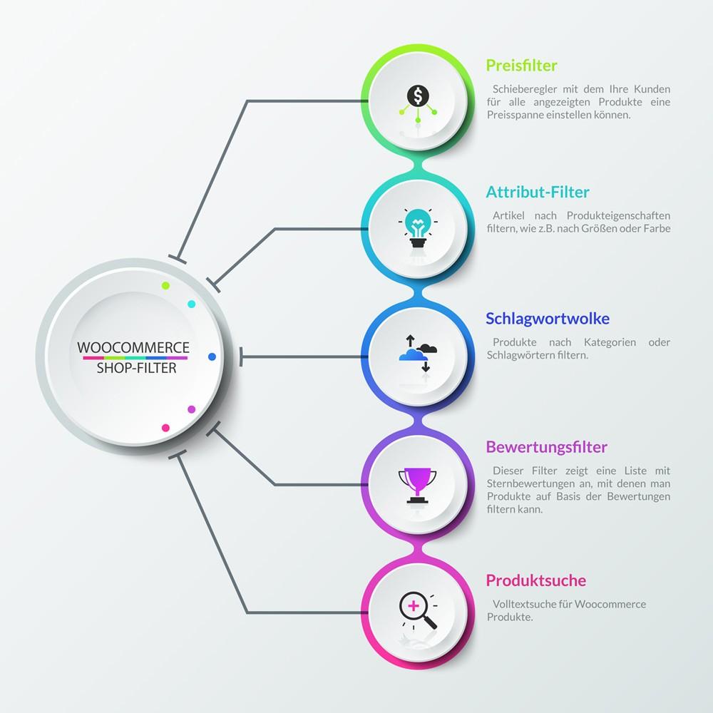 Woocommerce Filter Infografik